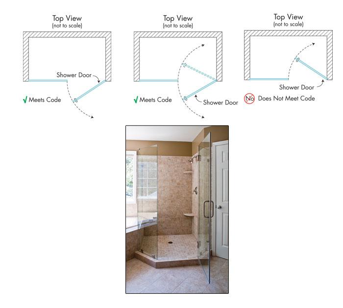 cửa phòng tắm mở quay