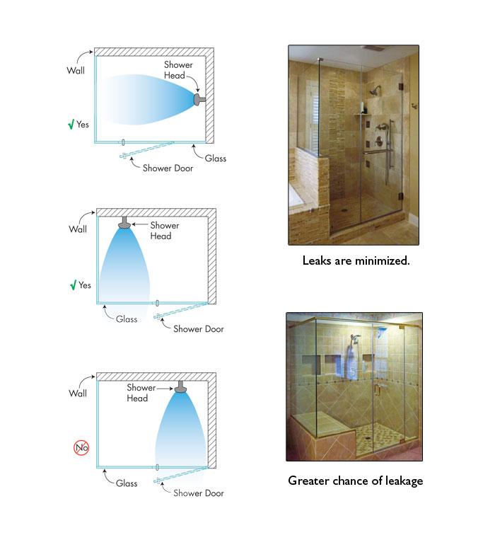 vị trí vòi hoa sen phòng tắm
