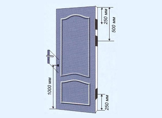 Phương pháp xác định chiều cao tay nắm cửa phù hợp nhất